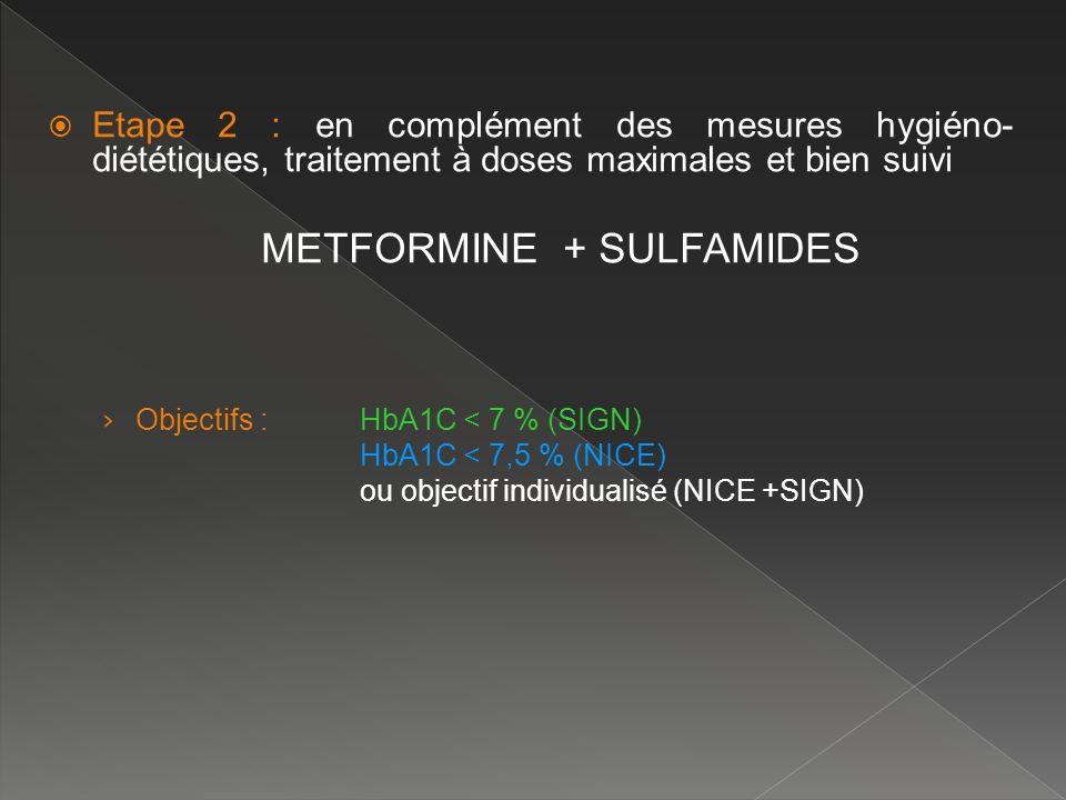 Etape 2 : en complément des mesures hygiéno-diététiques, traitement à doses maximales et bien suivi