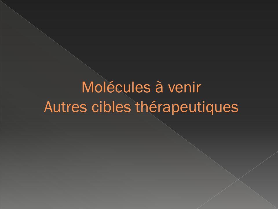 Molécules à venir Autres cibles thérapeutiques