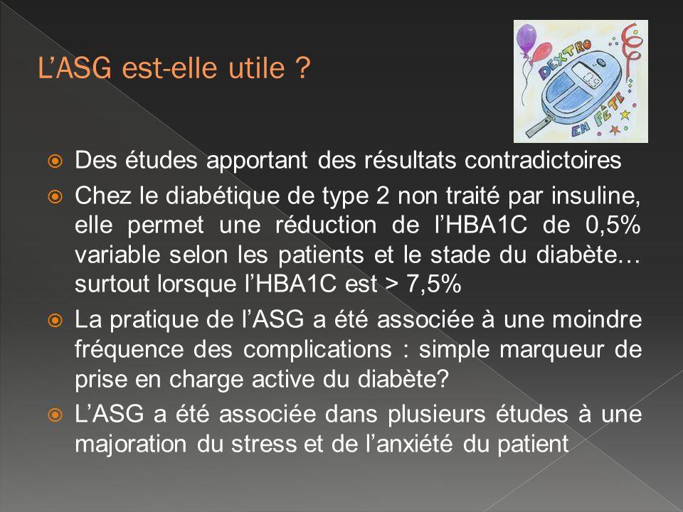 L'ASG est-elle utile Des études apportant des résultats contradictoires.