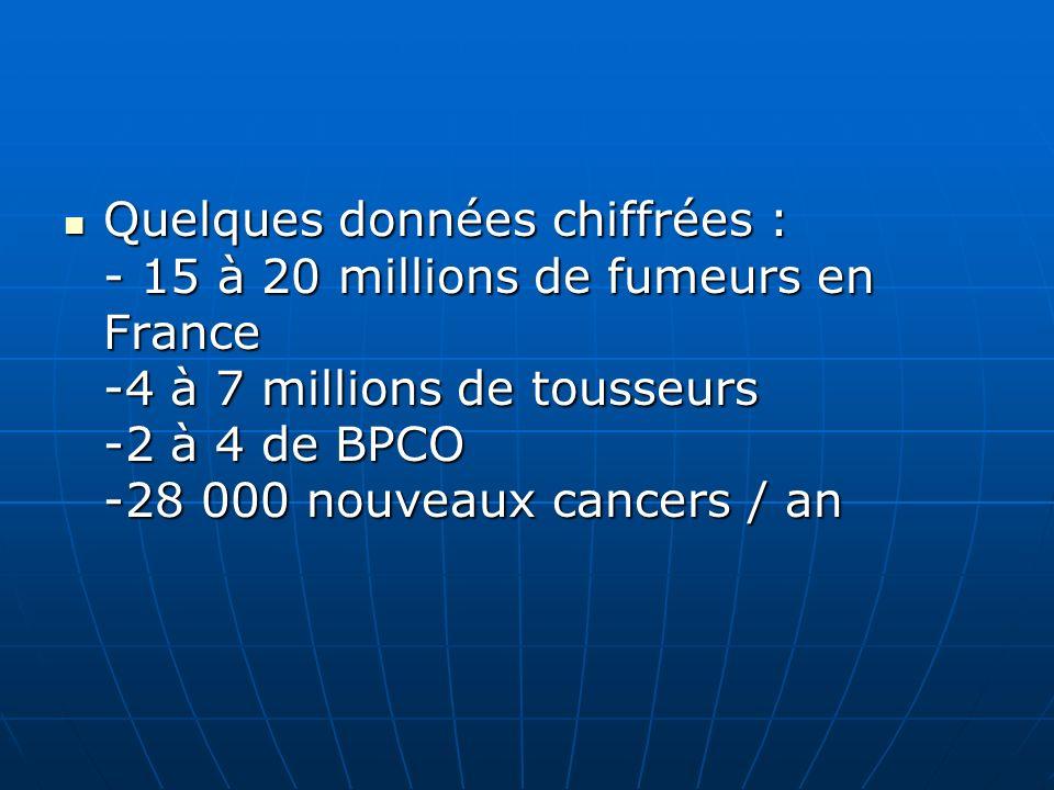 Quelques données chiffrées : - 15 à 20 millions de fumeurs en France -4 à 7 millions de tousseurs -2 à 4 de BPCO -28 000 nouveaux cancers / an