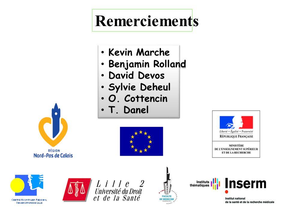 Remerciements Kevin Marche Benjamin Rolland David Devos Sylvie Deheul
