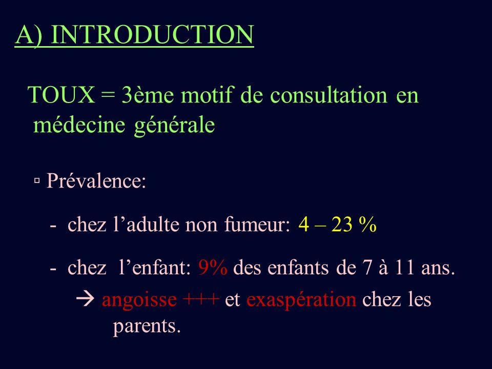 A) INTRODUCTION TOUX = 3ème motif de consultation en médecine générale