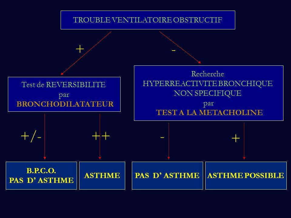 + - +/- ++ - + TROUBLE VENTILATOIRE OBSTRUCTIF Recherche