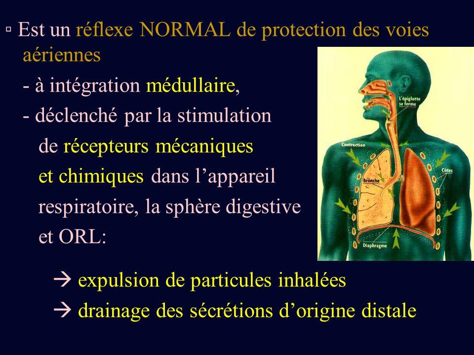 ▫ Est un réflexe NORMAL de protection des voies aériennes