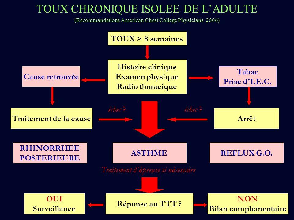 TOUX CHRONIQUE ISOLEE DE L'ADULTE