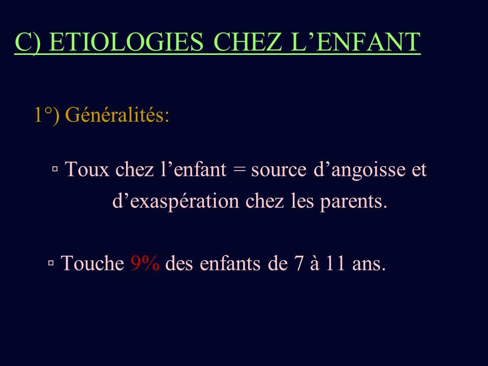 C) ETIOLOGIES CHEZ L'ENFANT
