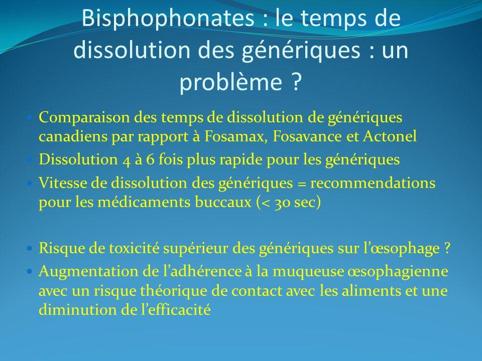 Bisphophonates : le temps de dissolution des génériques : un problème