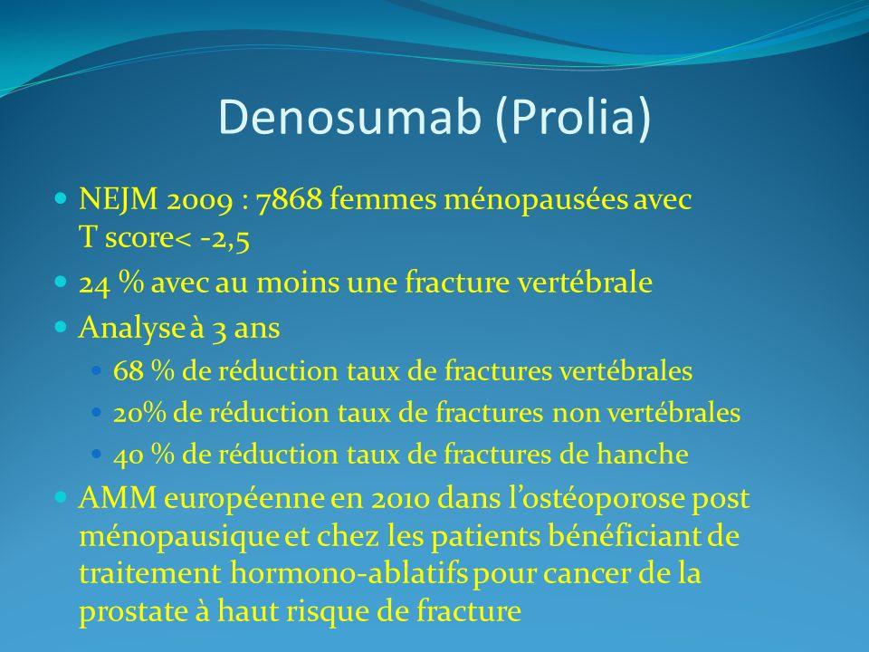 Denosumab (Prolia) NEJM 2009 : 7868 femmes ménopausées avec T score< -2,5. 24 % avec au moins une fracture vertébrale.
