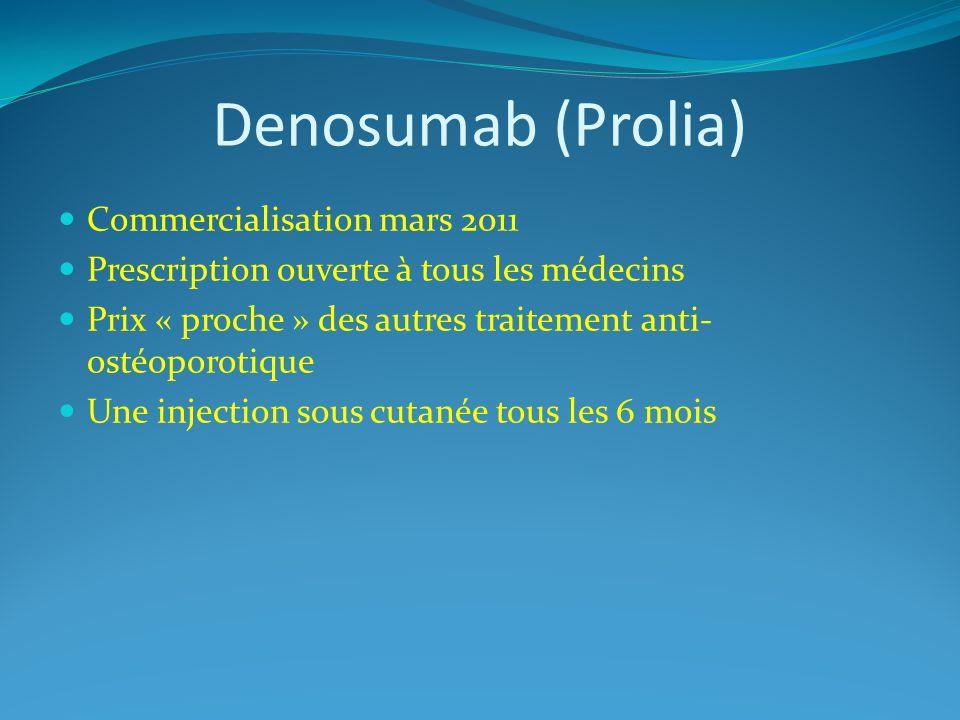 Denosumab (Prolia) Commercialisation mars 2011
