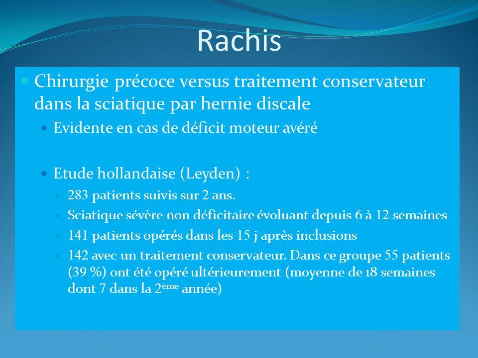 Rachis Chirurgie précoce versus traitement conservateur dans la sciatique par hernie discale. Evidente en cas de déficit moteur avéré.