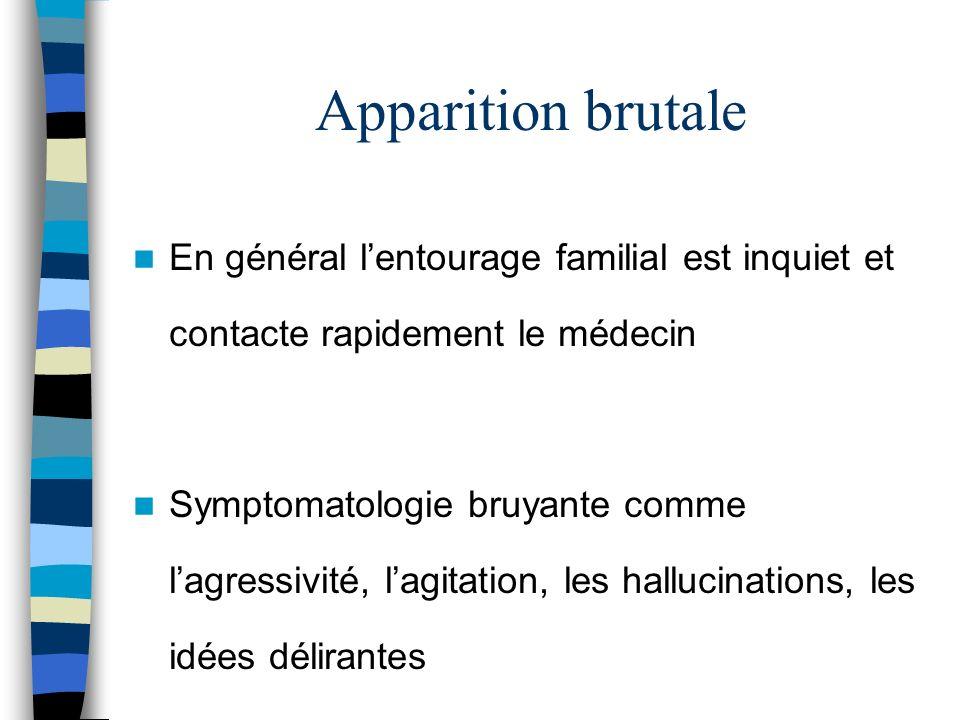 Apparition brutale En général l'entourage familial est inquiet et contacte rapidement le médecin.