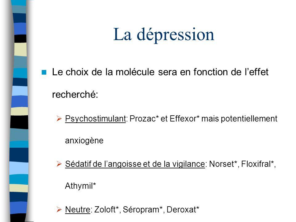 La dépression Le choix de la molécule sera en fonction de l'effet recherché: Psychostimulant: Prozac* et Effexor* mais potentiellement anxiogène.