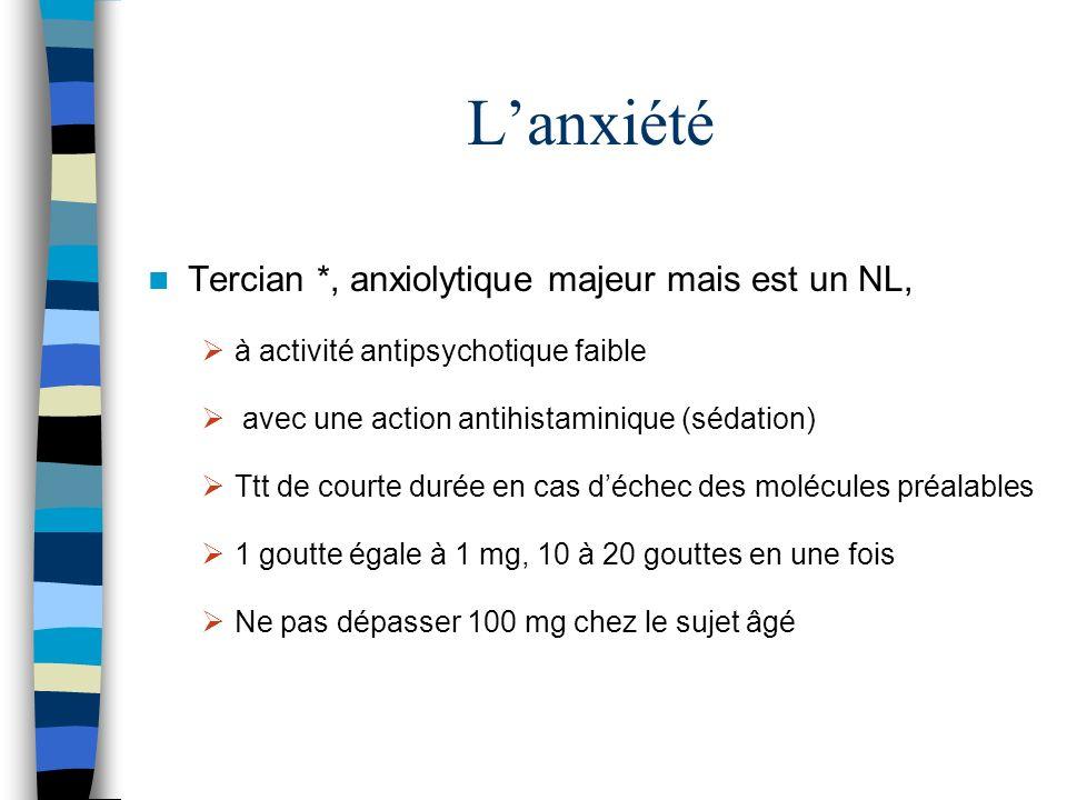 L'anxiété Tercian *, anxiolytique majeur mais est un NL,