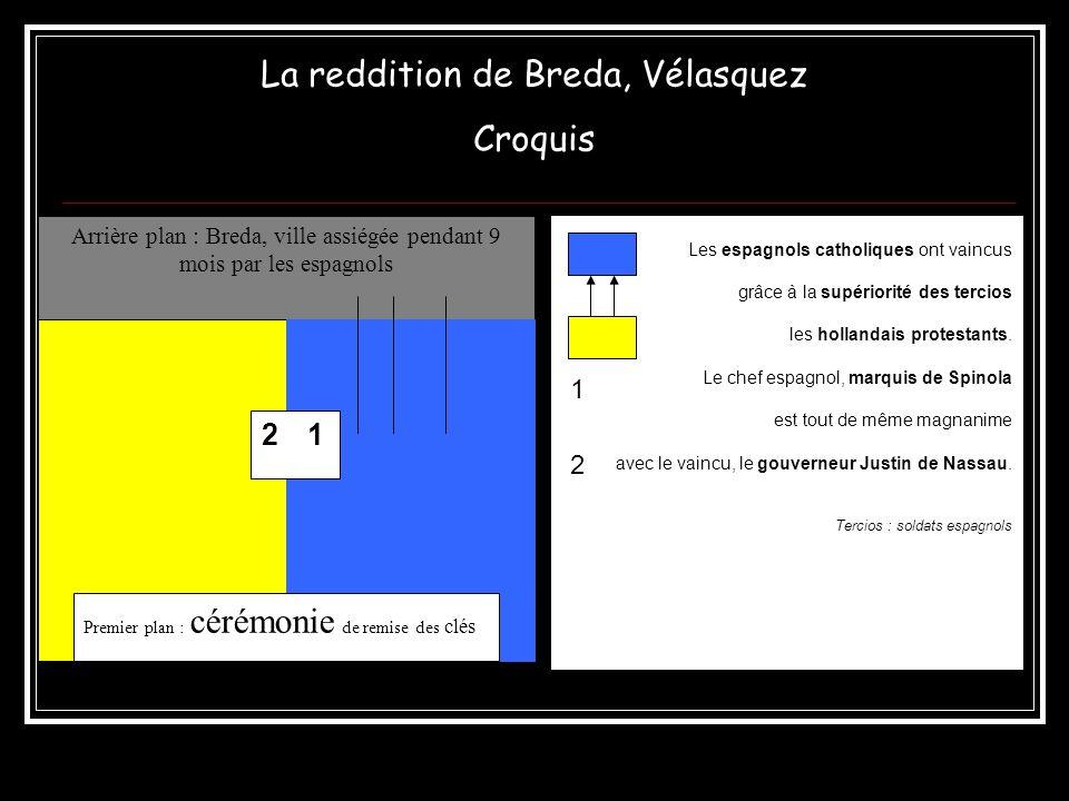 La reddition de Breda, Vélasquez Croquis
