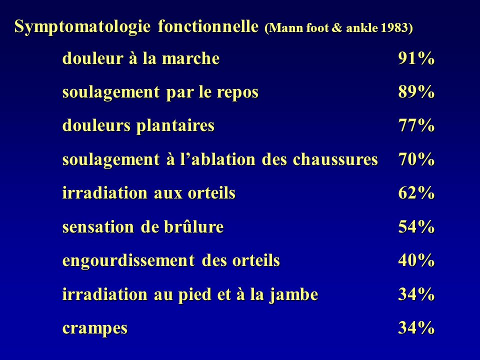 Symptomatologie fonctionnelle (Mann foot & ankle 1983)