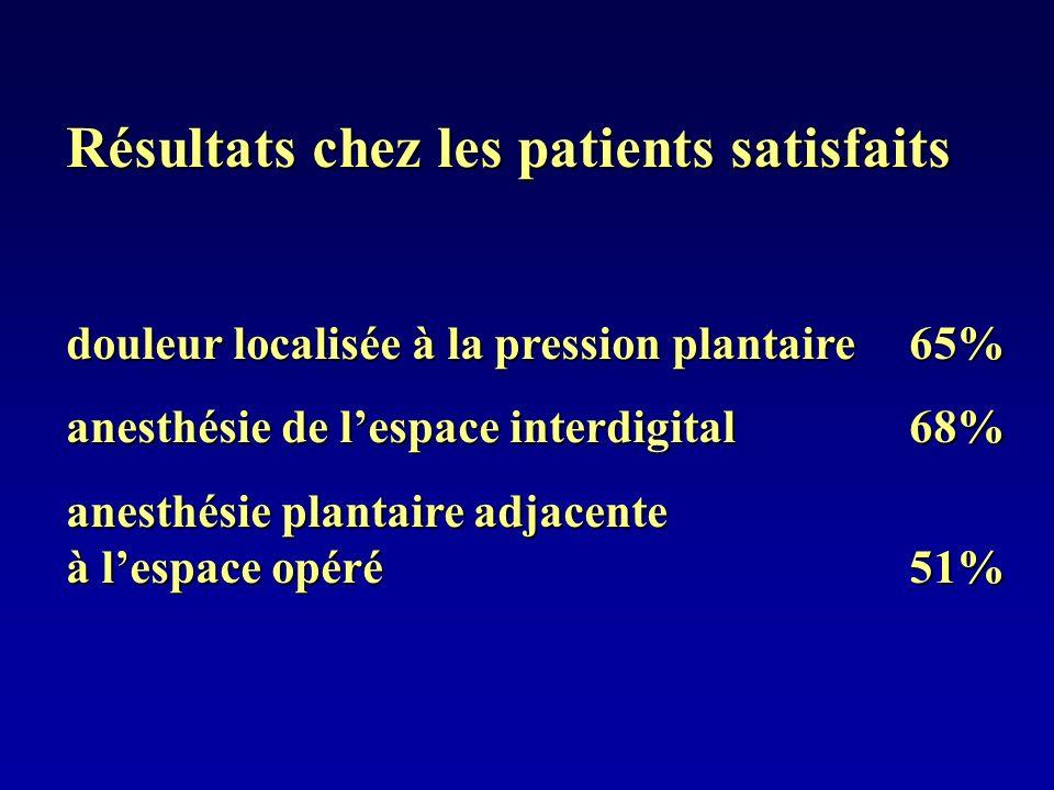 Résultats chez les patients satisfaits