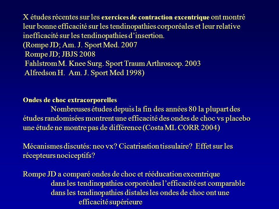 (Rompe JD; Am. J. Sport Med. 2007 Rompe JD; JBJS 2008