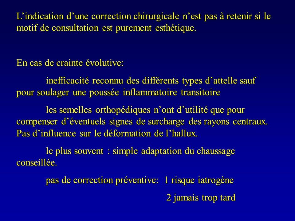 L'indication d'une correction chirurgicale n'est pas à retenir si le motif de consultation est purement esthétique.