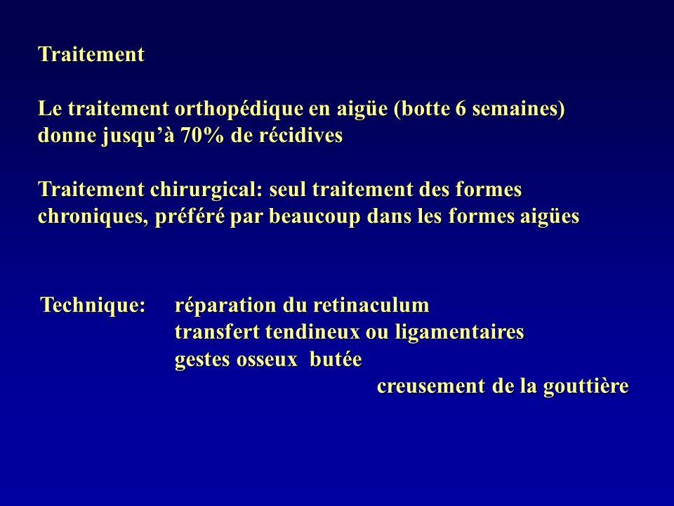 TraitementLe traitement orthopédique en aigüe (botte 6 semaines) donne jusqu'à 70% de récidives.