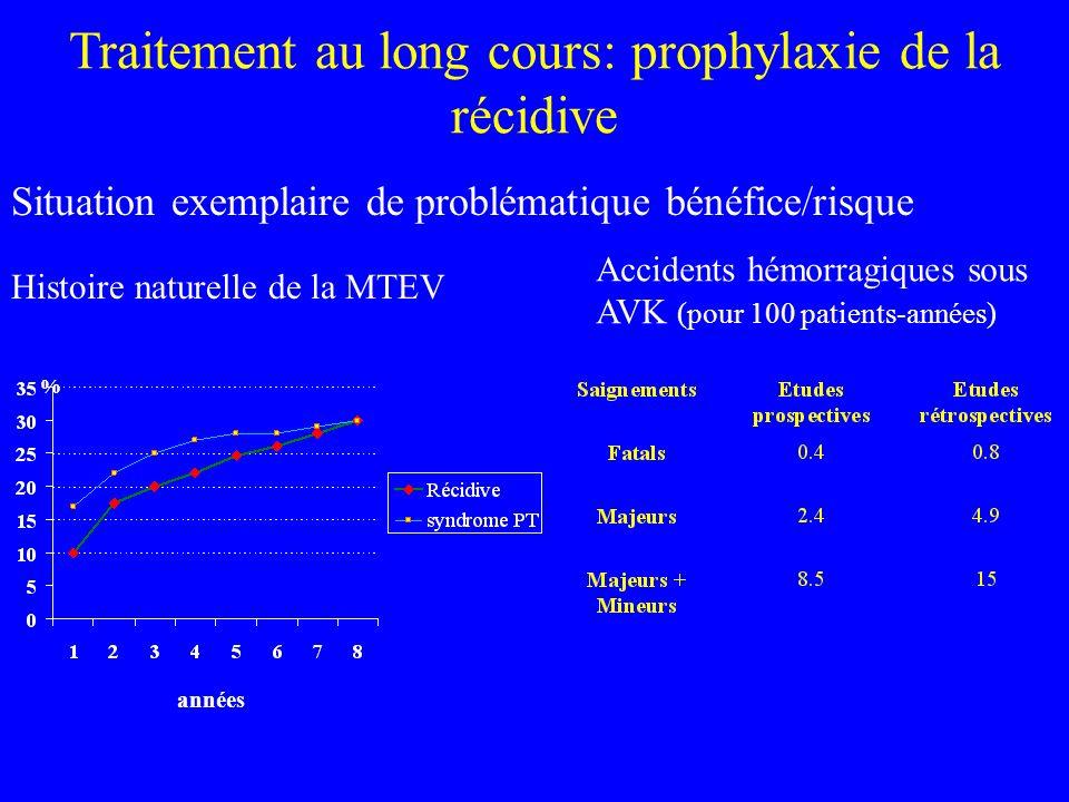 Traitement au long cours: prophylaxie de la récidive