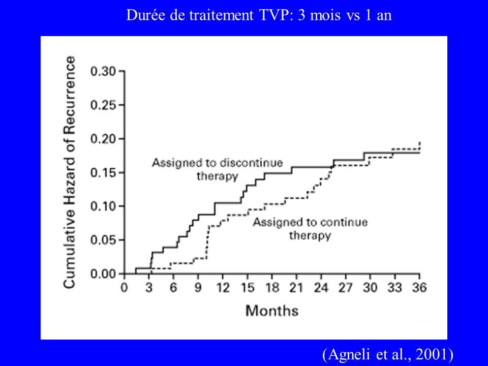 Durée de traitement TVP: 3 mois vs 1 an