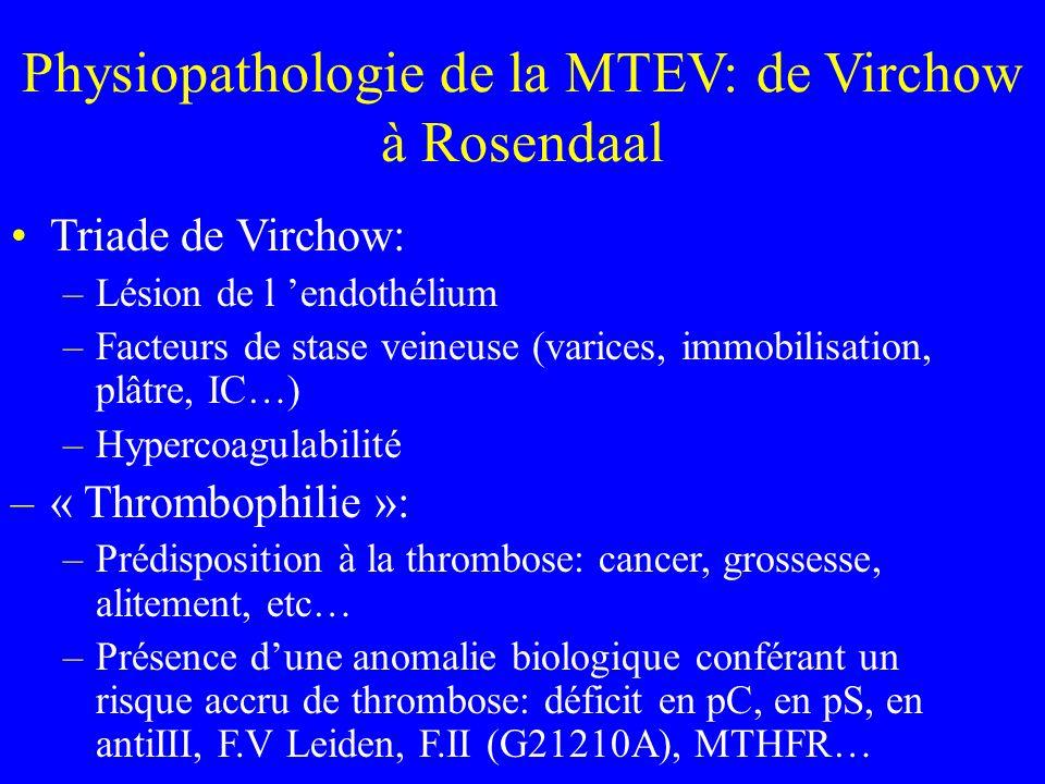 Physiopathologie de la MTEV: de Virchow à Rosendaal