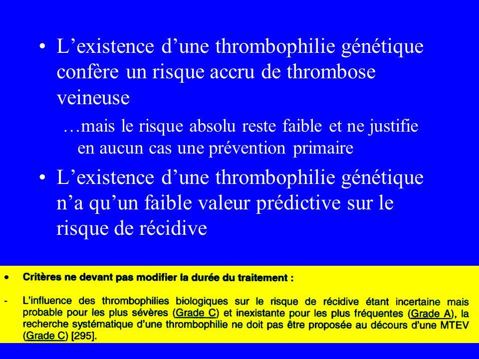 L'existence d'une thrombophilie génétique confère un risque accru de thrombose veineuse