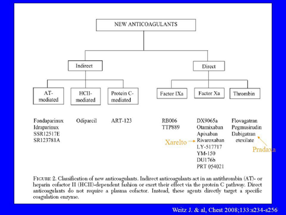 Xarelto Pradaxa Weitz J. & al, Chest 2008;133:s234-s256