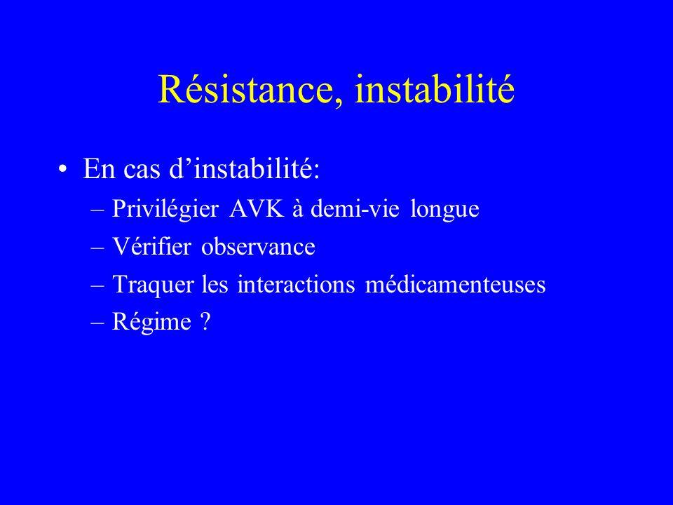 Résistance, instabilité