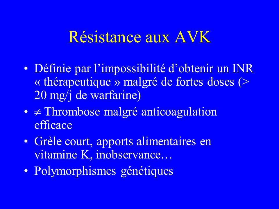 Résistance aux AVK Définie par l'impossibilité d'obtenir un INR « thérapeutique » malgré de fortes doses (> 20 mg/j de warfarine)
