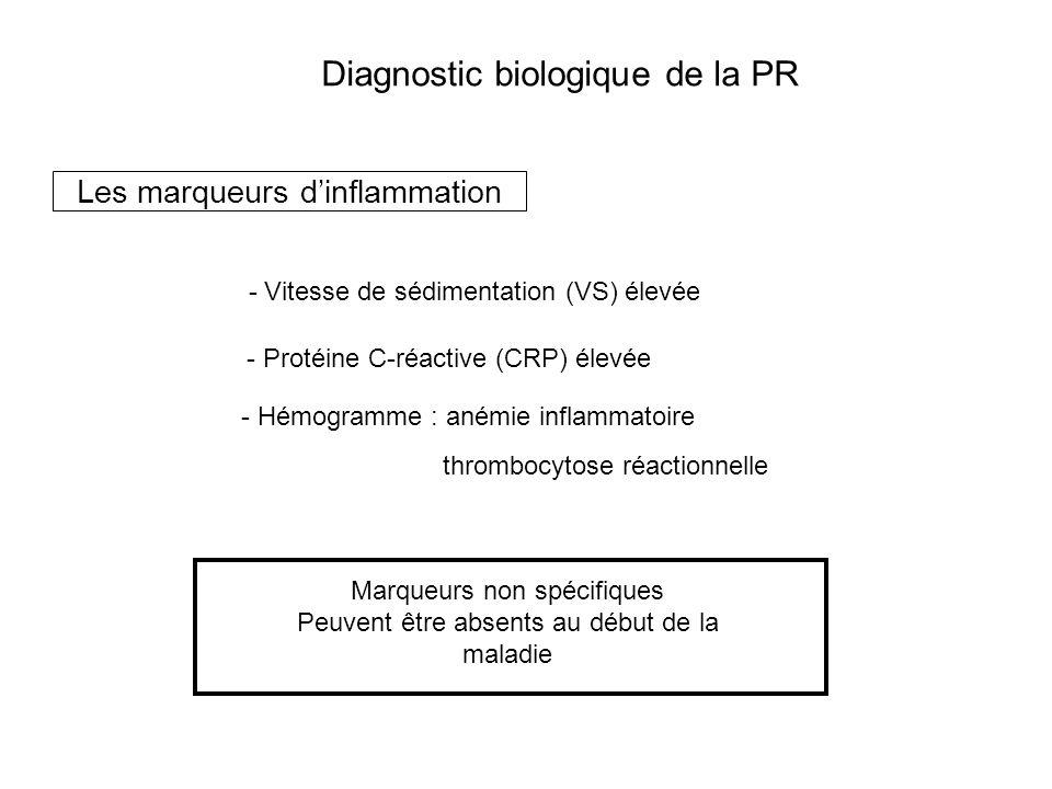 Diagnostic biologique de la PR