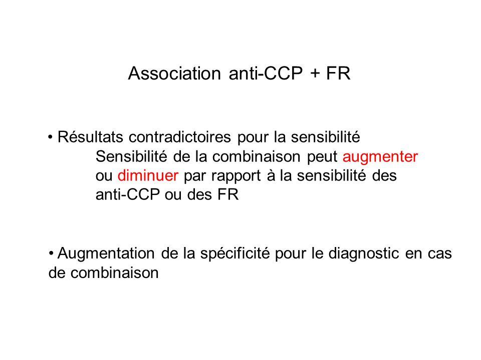 Association anti-CCP + FR