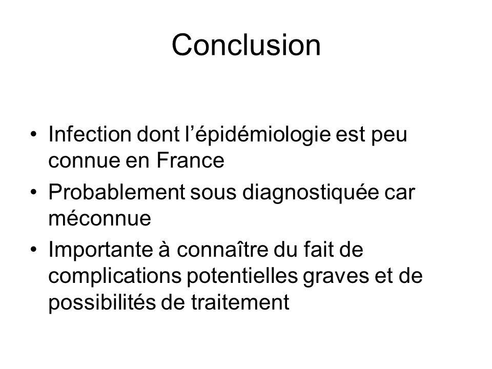 Conclusion Infection dont l'épidémiologie est peu connue en France