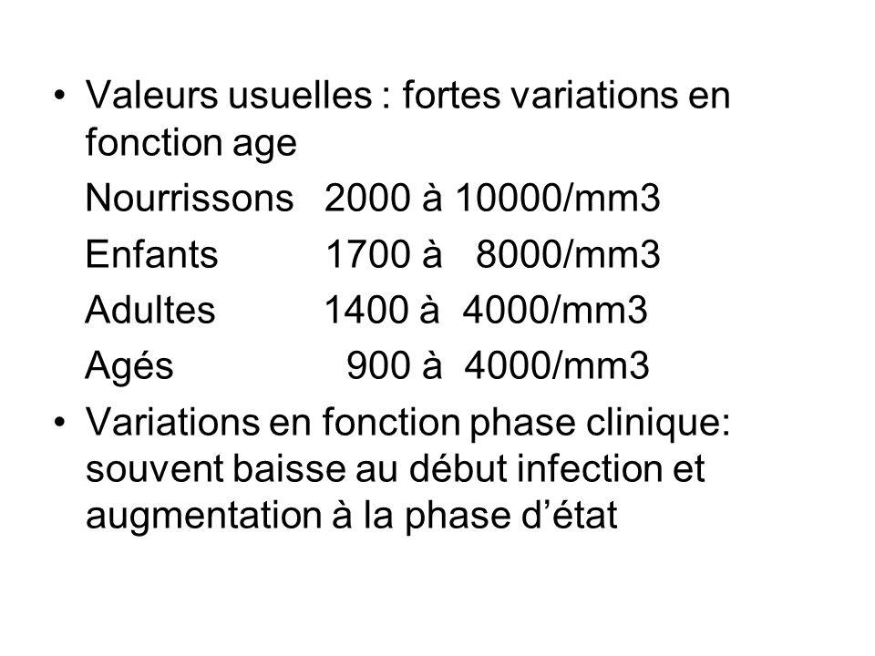 Valeurs usuelles : fortes variations en fonction age