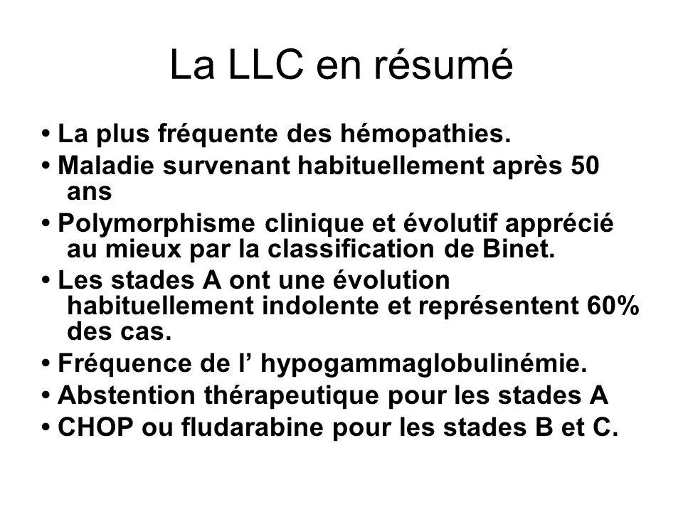 La LLC en résumé • La plus fréquente des hémopathies.