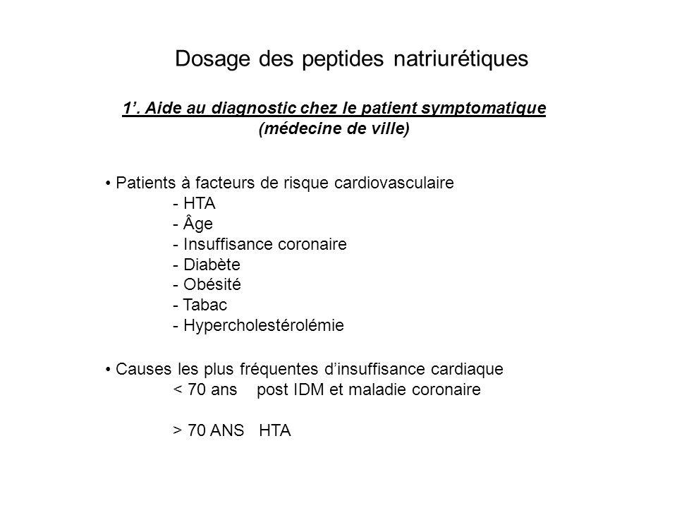 1'. Aide au diagnostic chez le patient symptomatique