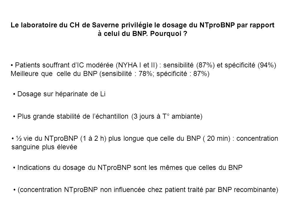 Le laboratoire du CH de Saverne privilégie le dosage du NTproBNP par rapport
