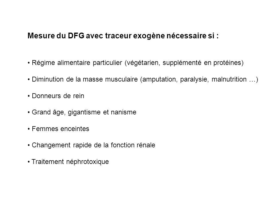 Mesure du DFG avec traceur exogène nécessaire si :