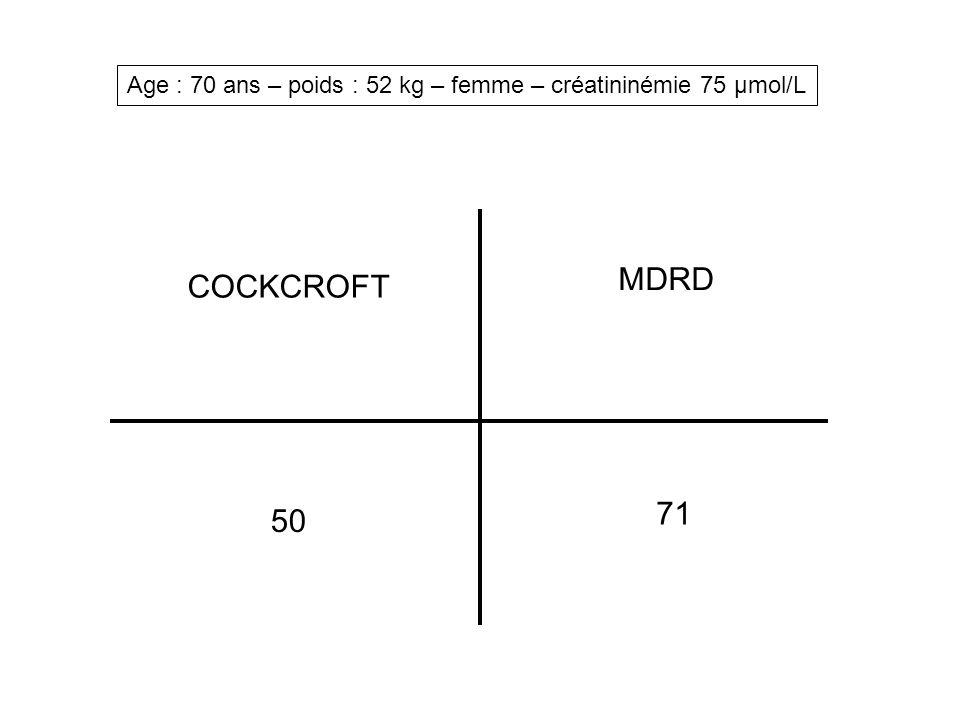 Age : 70 ans – poids : 52 kg – femme – créatininémie 75 µmol/L