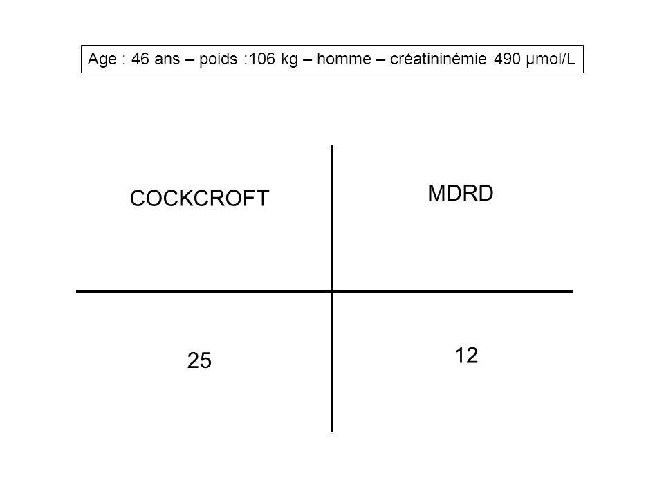 Age : 46 ans – poids :106 kg – homme – créatininémie 490 µmol/L