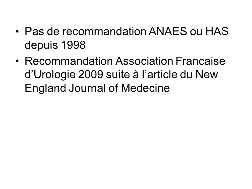 Pas de recommandation ANAES ou HAS depuis 1998