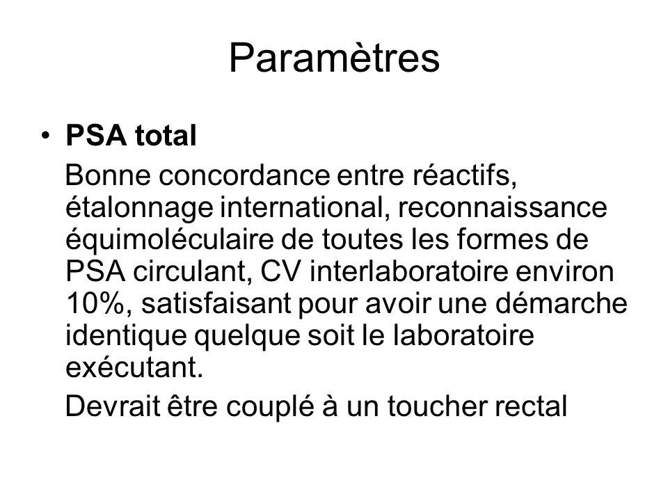 Paramètres PSA total.