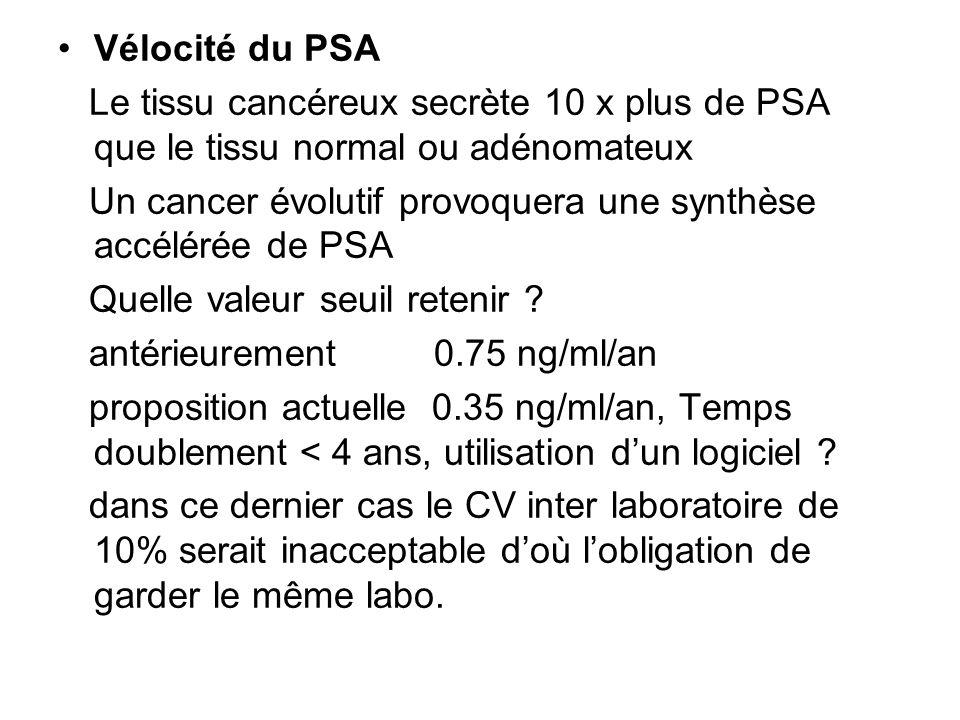 Vélocité du PSA Le tissu cancéreux secrète 10 x plus de PSA que le tissu normal ou adénomateux.