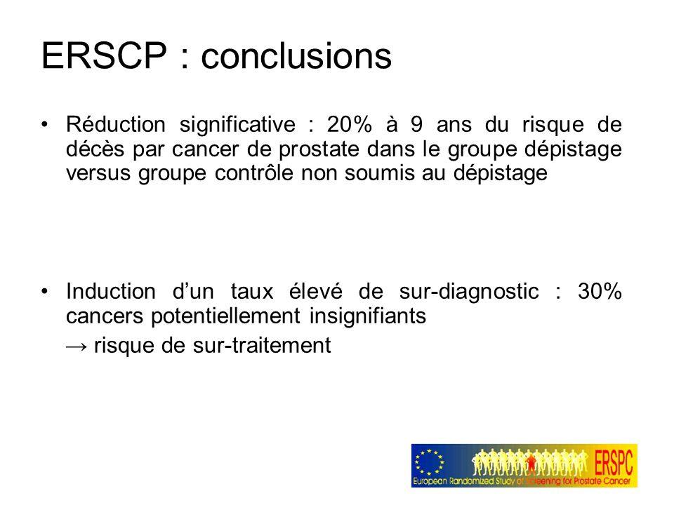 ERSCP : conclusions