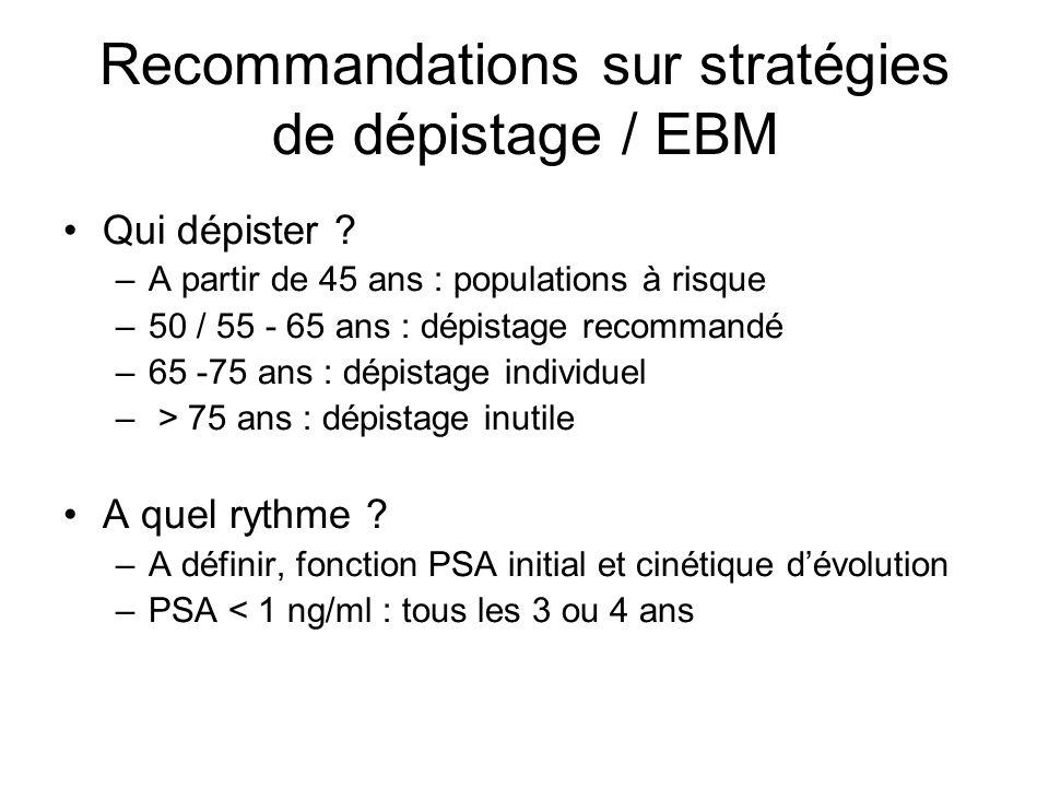 Recommandations sur stratégies de dépistage / EBM