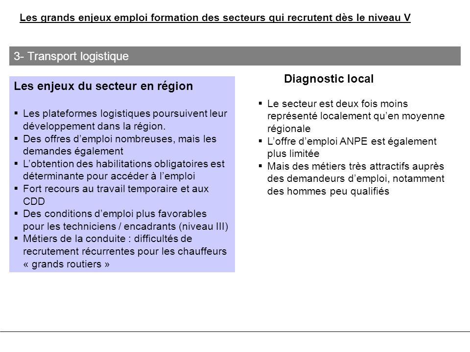 3- Transport logistique