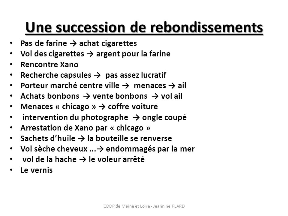 Une succession de rebondissements