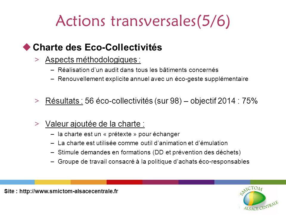 Actions transversales(5/6)