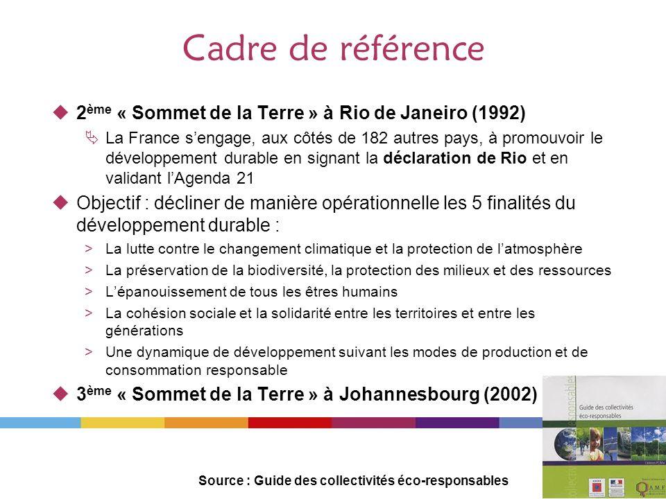 Cadre de référence 2ème « Sommet de la Terre » à Rio de Janeiro (1992)