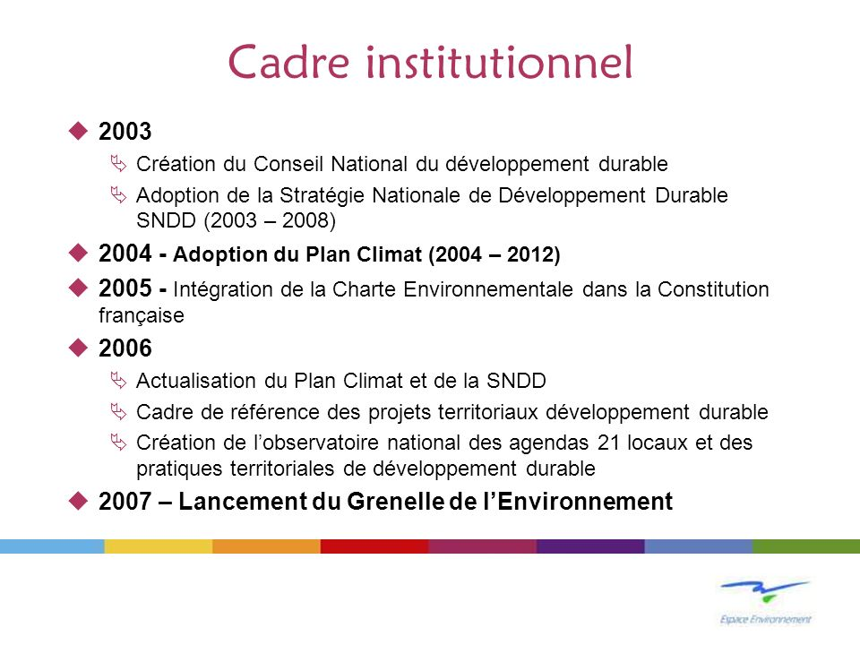 Cadre institutionnel 2003 2004 - Adoption du Plan Climat (2004 – 2012)